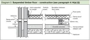 Under floor detail
